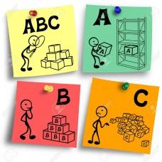 ABC analysis technology